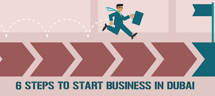 Steps to start a business in 2020